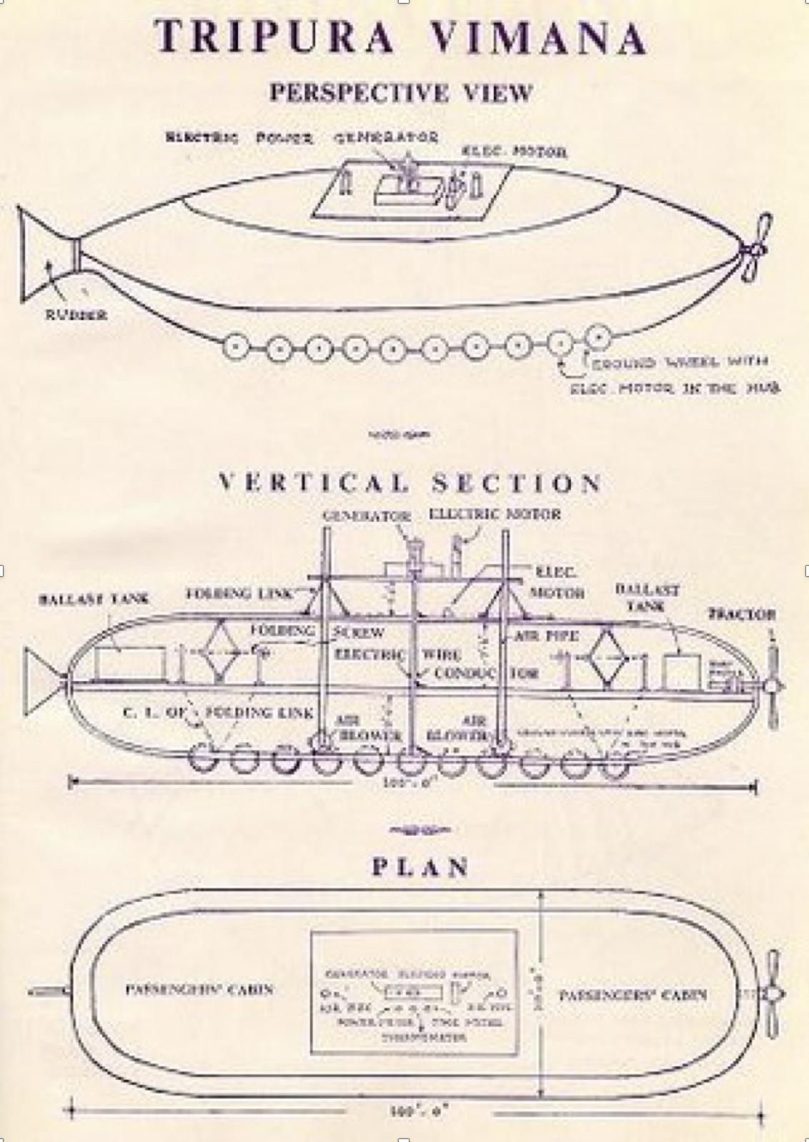Конструкция дирижаблей-виман в древнеиндийских «Ведах»