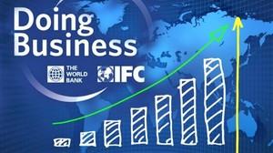 Рейтинг Doing Business Всемирного банка