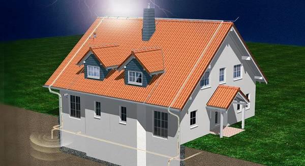 Молниезащита для вашего дома