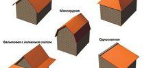 Основные типы скатных крыш